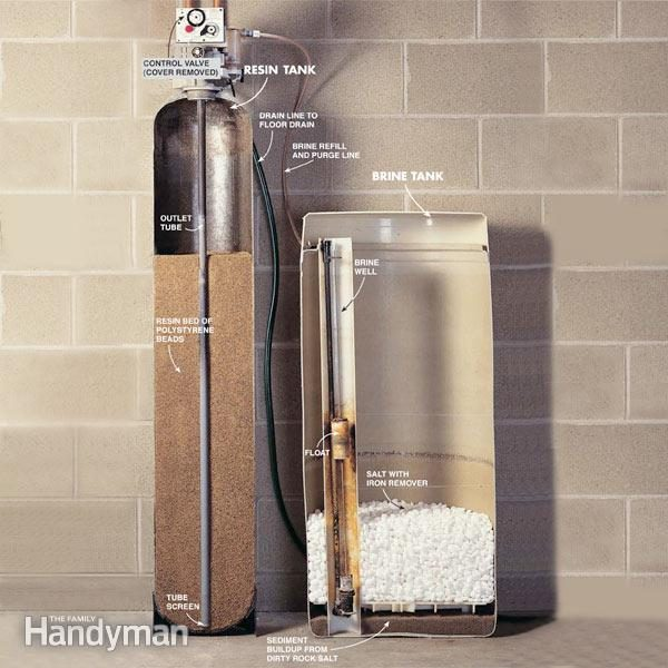 culligan water softener troubleshooting guide