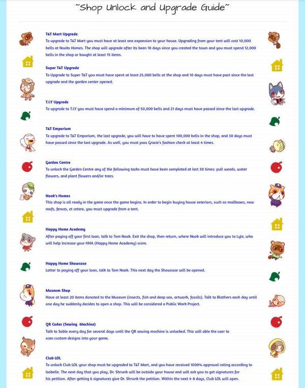 animal crossing new leaf character guide