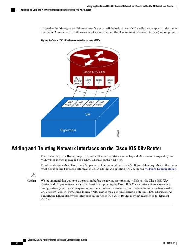 cisco 2921 router configuration guide