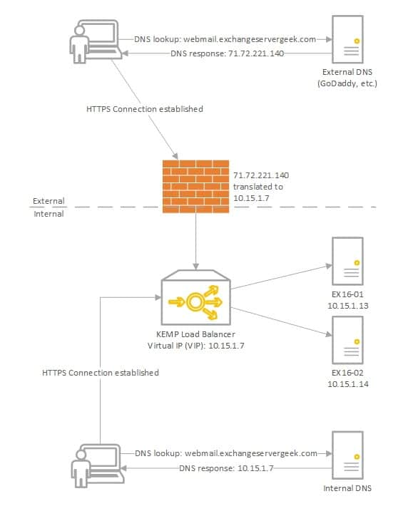 brocade load balancer configuration guide