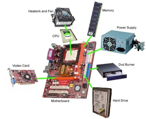 build your own gaming pc guide