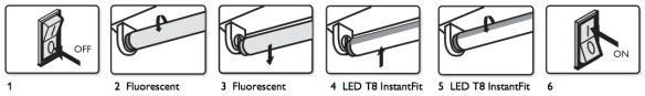 philips led t8 instantfit installation guide