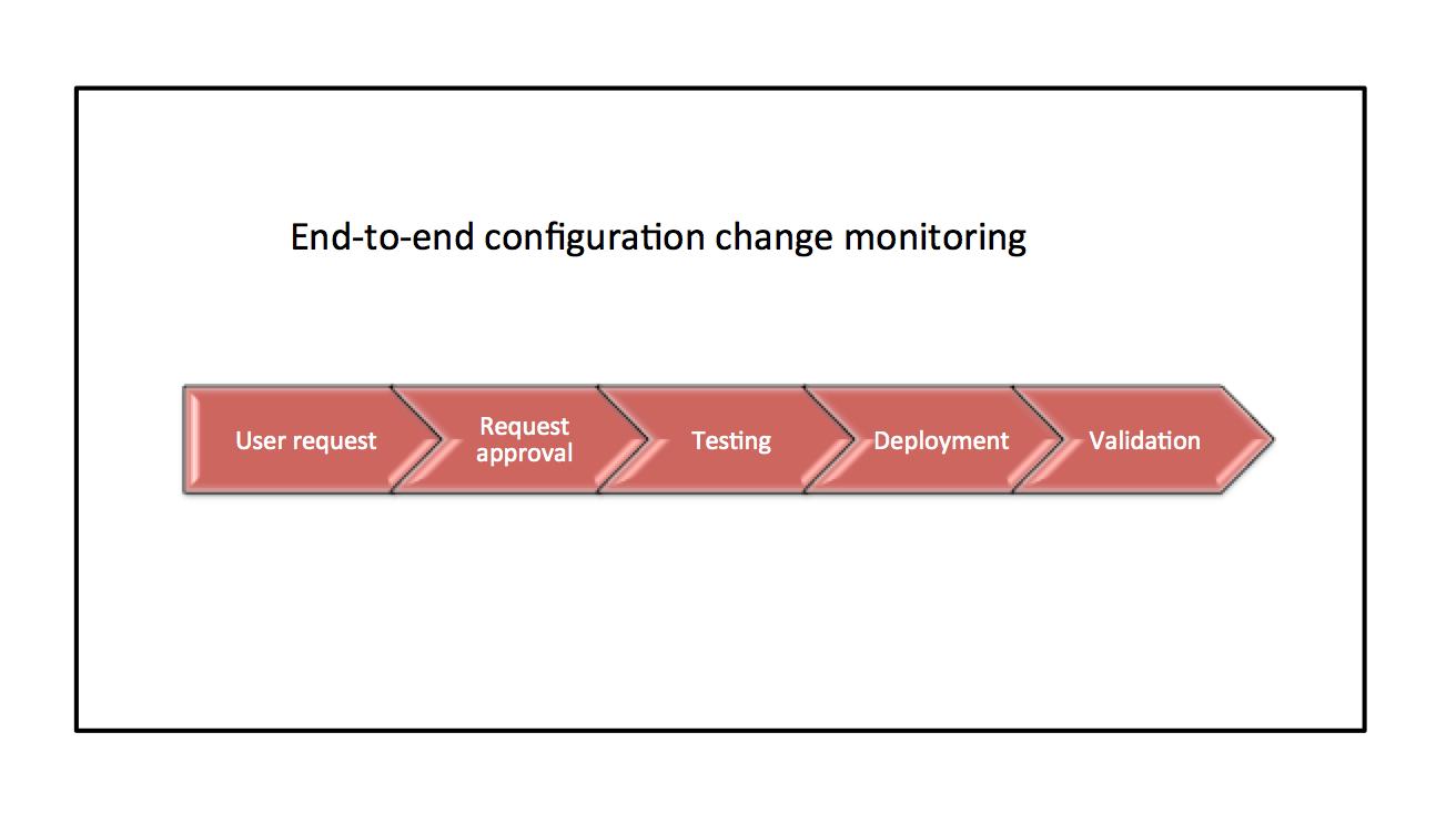manageengine firewall analyzer user guide