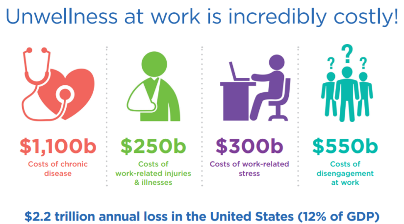 work related stress a guide for employers
