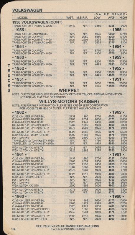 nada used car price guide