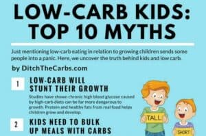 the complete guide to fat storing carbohydrates